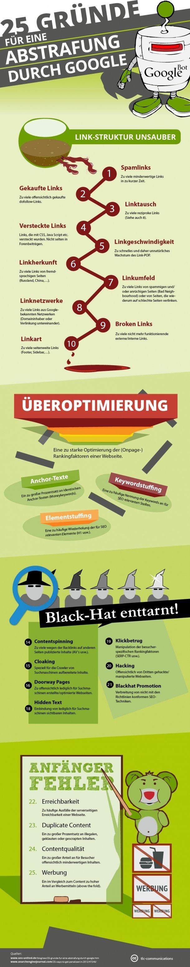 seo_google_abstrafung_infografik
